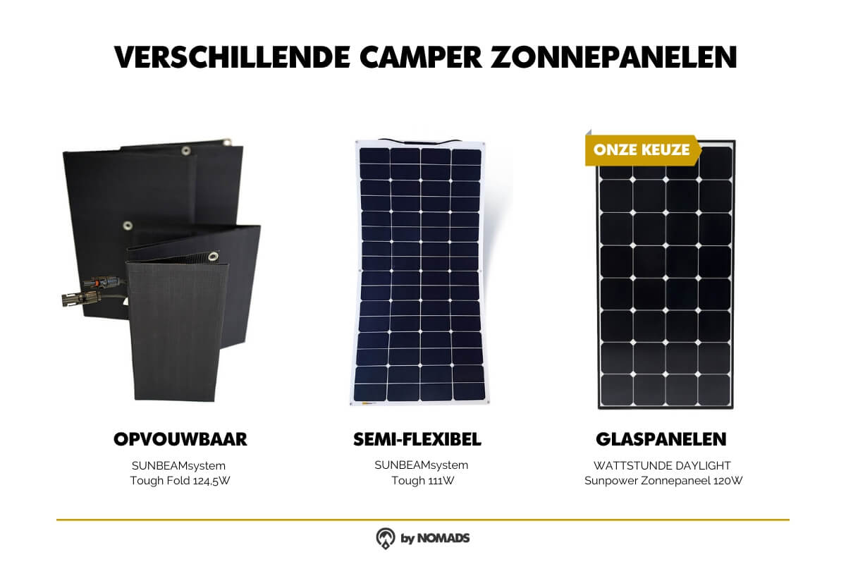 Camper zonnepanelen - Opvwoubaar, Semi-Flexibel of Glas - by NOMADS